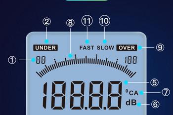 Ψηφιακός μετρητής ντεσιμπέλ για τη μέτρηση θορύβου και ήχου