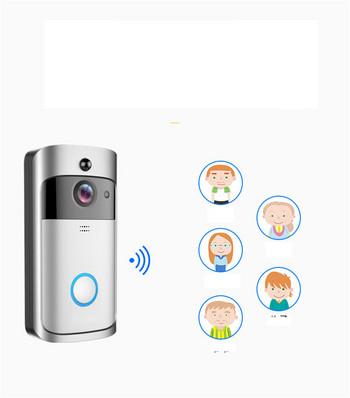 Безжична WiFi  камера за наблюдение с висока разделителна способност